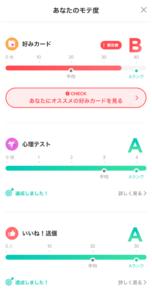 withのモテ度チェック4