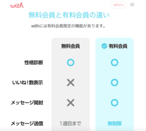withの無料会員と有料会員の違い